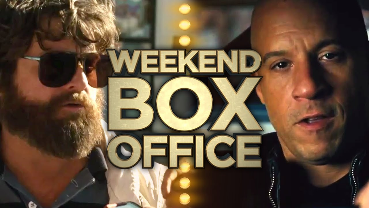 Top Box Office Movies  Rotten Tomatoes