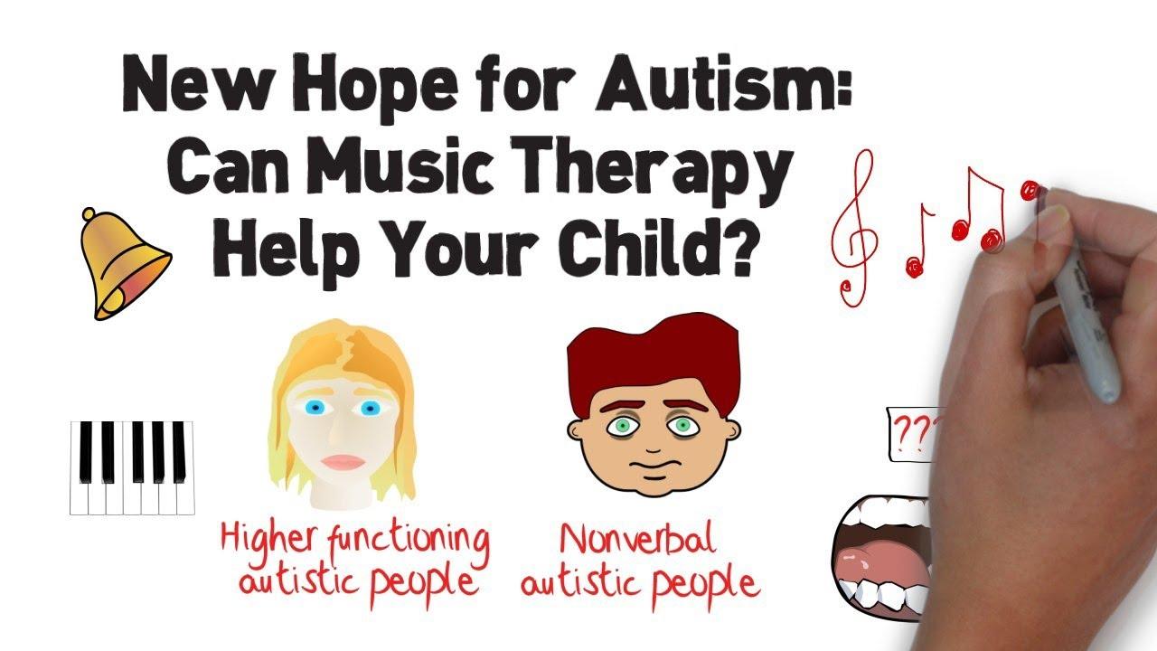 autism is treatable essay