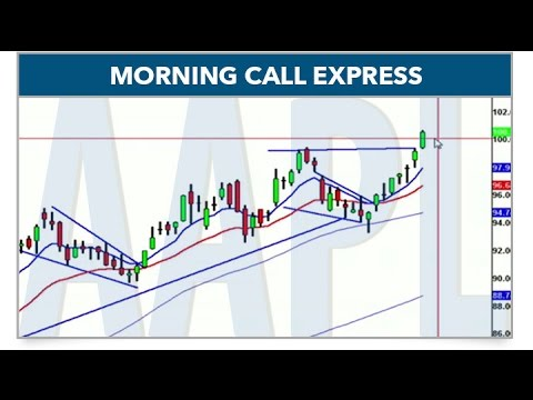 AAPL at 100, What's Next? (Morning Call Express)