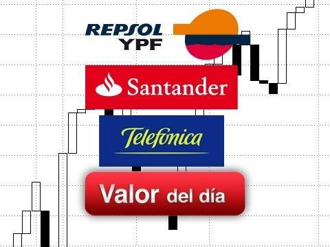 Análisis técnico de Repsol YPF, Telefónica y Santander por Juan Enrique Cadiñanos (05.04.12)