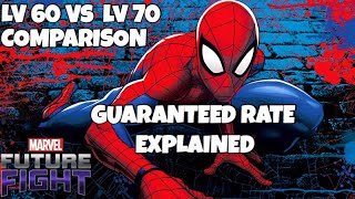 Guaranteed Rate Explained | Lv 60 vs Lv 70 | Marvel Future Fight