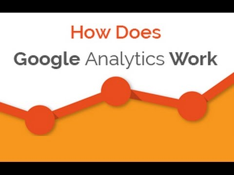 Google Analytics Introduction | Google Analytics 2018 | Google Analytics Tutorial for Beginners