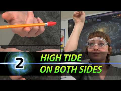 EXPLORE ACTIVITY -- 8.7 C: OCEAN TIDES (Grade Level 8)