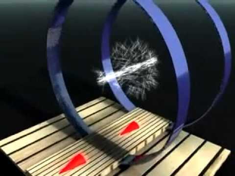 Práctica 4. Campo Magnético. Inducción Magnética