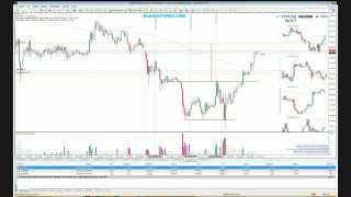 Price Action Trading En Vivo 07/07/14