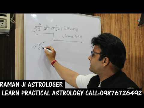 PERFUMES AND ITTER APPOINTMENT 09876726492 (CELEBRITY ASTROLOGER RAMAN JI) CHANDIGARH