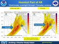 Weather Briefing for Atmospheric Rain Potential # 2 - NWS San Diego