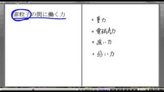 高校物理解説講義:「素粒子」講義3
