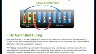 Webcast: New Breakthrough Storage Capabilities - PART 1 of 2