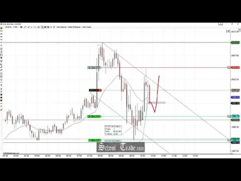 Selling the channel highs on the E-Mini S&P 500; SchoolOfTrade.com