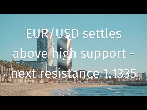 EUR/USD settles above high support - next resistance 1.1335