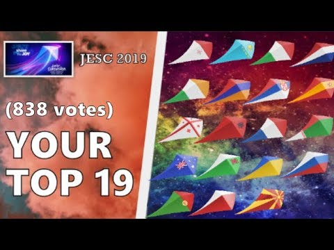 [RESULTS] YOUR JUNIOR EUROVISION 2019 | 838 VOTES | JESC 2019