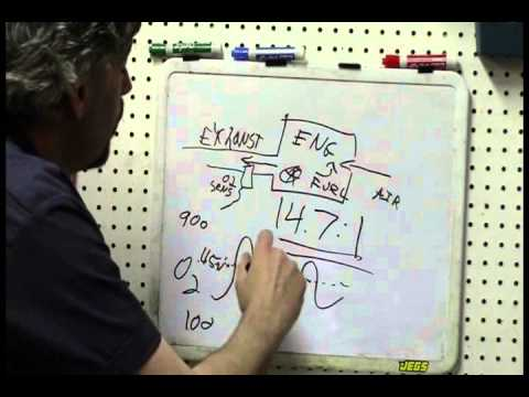 Secret of Engine Problem Diagnosis- Fuel Trims Pt.1