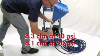 DuoFlex Air Compressor - Features and Benefits