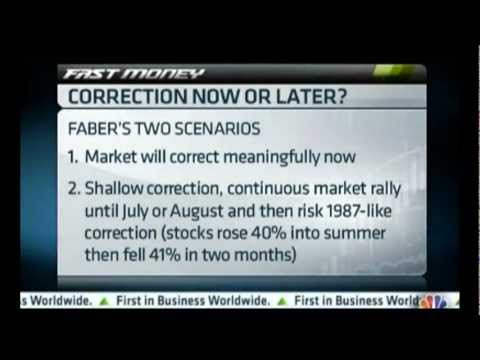 Marc Faber Publisher of the Gloom, Boom and Doom Report Says Stocks Have Topped Out