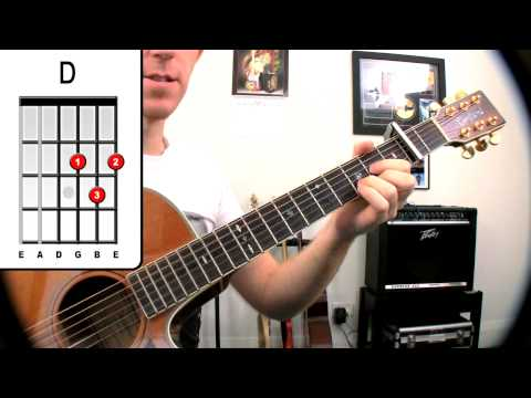 Someone Like You ✪ Adele - Guitar Lesson - Easy Acoustic Chords...