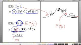 高校物理解説講義:「電場」講義5