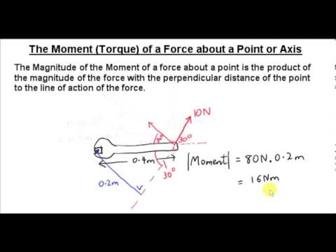 The Moment (Torque) of a Force about a Point
