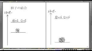 高校物理解説講義:「核子の結合」講義3