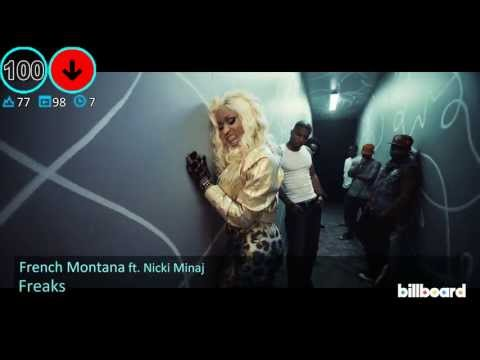 Billboard Hot 100 (5/18/13)
