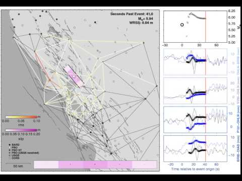2014 M6.0 South Napa Earthquake simulated real-time GPS-based magnitude estimation