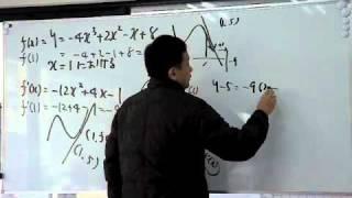 FCS数学教室/微積【接線1】