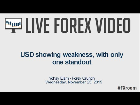 Forex Live Europe Market Open: USD showing weakness, with only one standout