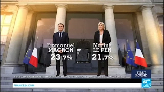 BREAKING - Macron, Le Pen qualify for 2nd round in French presidential election