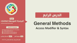 Lecture 4 - Methods (Access Modifier and syntax)