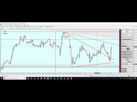 04.10.2018 FXFlat Live Trading mit Thorsten Helbig forexPro Systeme