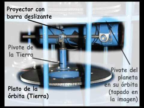 El Planetario de Madrid por Dentro. ¿Cómo funciona un planetario?