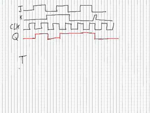 Sequential Logic - JK and T Flip Flops - YouTube