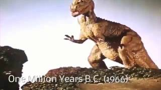 Evolution of Cinema Dinosaurs  (1920-2015)