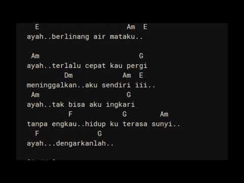 Ayah - LaoNeis Versi Mudah Chord Lirik