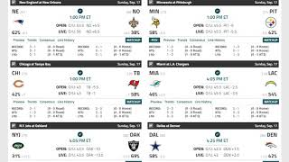 NFL WEEK 2 LINE MOVEMENTS - WHERE THE MONEY IS COMING IN ON THE GAMES