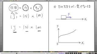 高校物理解説講義:「仕事と力学的エネルギー」講義3