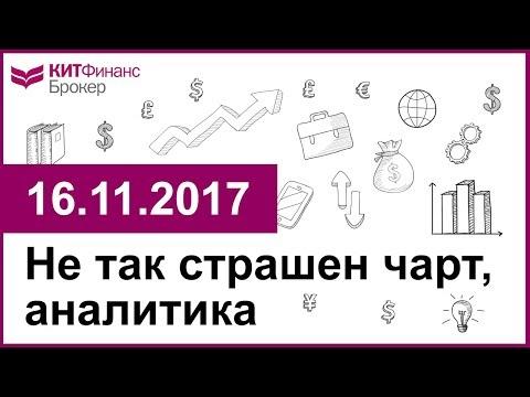 Не так страшен чарт, аналитика - 16.11.2017; 16:00 (мск)