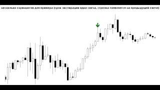 Сигнальный индикатор для бинарных опционов TenCandles,профессиональный индикатор для бинарных опцион
