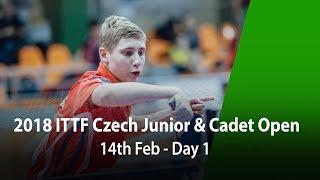 2018 Czech Junior & Cadet Open - Day 1