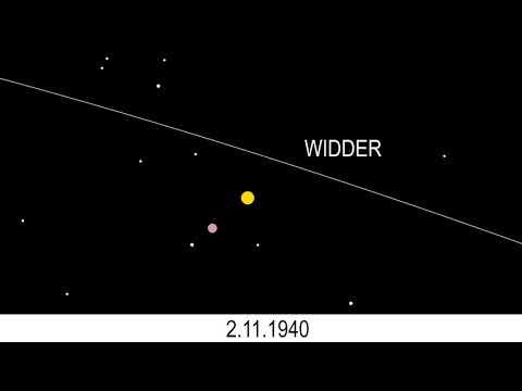 Computersimulation der dreifachen Konjunktion zwischen Jupiter und Saturn 1940/41