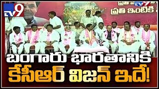 KCR on TRS govt future plans for Telangana People  || TRS Bhavan
