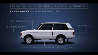 Technology & Design: 48 years of Range Rover