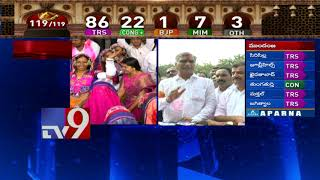 National parties do not have place in Telangana - Harish Rao