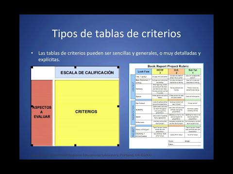 Planificación curricular basada en competencias