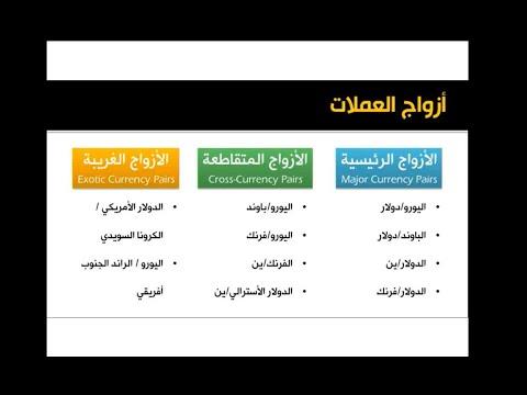 مقدمة وتعريف لسوق الفوركس - حامد الفضلي 11 مارس 2015
