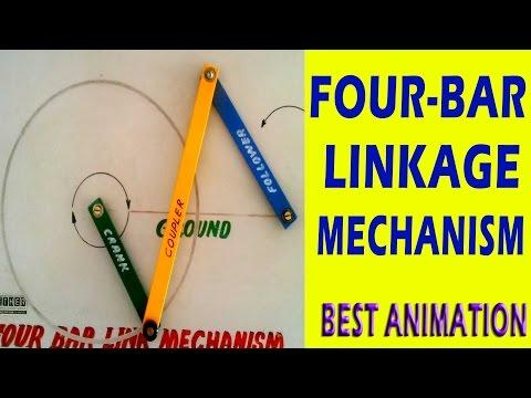 Four-bar linkage mechanism (3D animation)