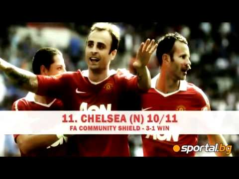D.Berbatov - Top 20 Goals For Manchester United