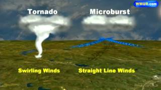 Weather 101: Difference between a tornado and a microburst