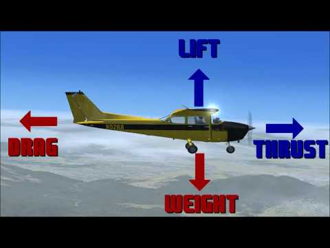 The creator of this video allows full use of its contents for educational purposes. http://geardownfs.com/ http://twitter.com/geardownfs This video covers the basic aerodynamics that allow...