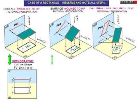 Planes Engineering Drawing in Engineering Drawing